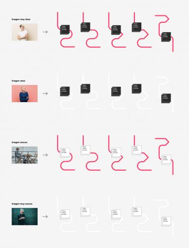 flujo de trabajo figma diseño